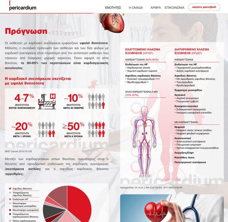 "Pericardium<br/><span class=""subtitulos"">Advanced Cardiac Therapeutics</span>"