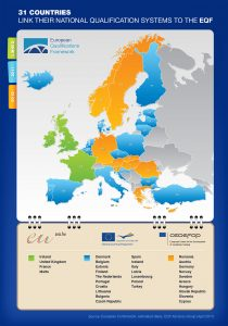 "Cedefop Posters<br/><span class=""subtitulos"">European Union's Agency</span>"
